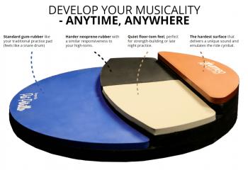 Drum pads – Drumeo P4 practice pads